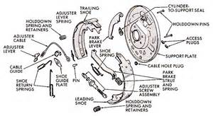 1997 Dodge Caravan Brake System Diagram Cadillac How You Change Brakes To The 1964 Cadillac