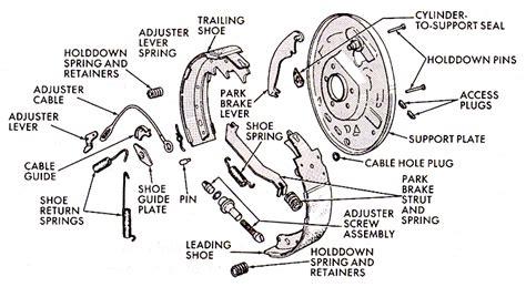drum brake assembly diagram how you change brakes to the 1964 cadillac
