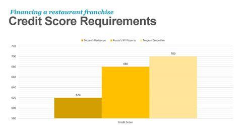 credit restaurants financing a restaurant franchiseguidant financial