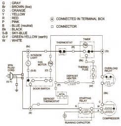 freezer defrost timer diagram freezer uncategorized free wiring diagrams