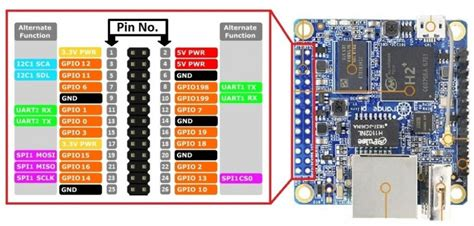 orangepi  external sd cad armbian build framework