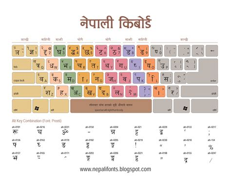 keyboard tutorial video download new nepali fonts nepali keyboard fingering