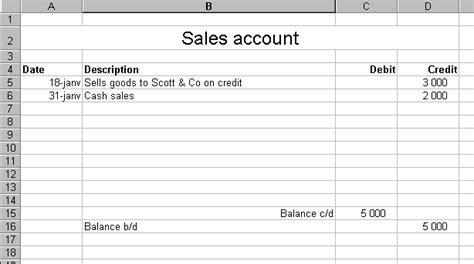 Credit Account Form Sle Financial Accounting 1