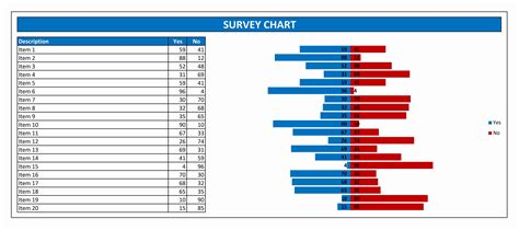 yes or no survey template yes no survey and yes no chart for excel excel templates