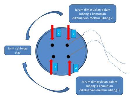 Kancing Plastik Lubang Empat kancing