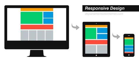 que es responsive layout 191 qu 233 es el responsive design o dise 241 o sensible