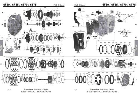 2009 malibu transmission problems 2008 transmission problem chevy malibu forum chevrolet