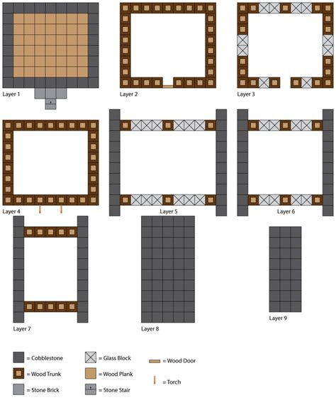 minecraft house blueprints layer by layer minecraft cabin by shadowdemon56 on deviantart