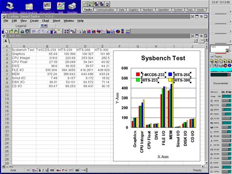 Spreadsheet Program Free by Lotus Spreadsheet Software Free Spreadsheet