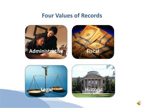 Carolina Records Act Ppt Introduction To Records Management Powerpoint Presentation Id 1631001