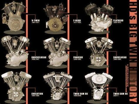 harley motors through the years just a car terrific identification guide of harley v