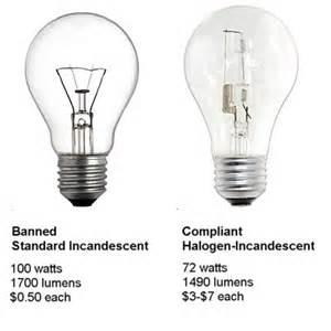 incandescent lighting ban incandescent halogen bulb