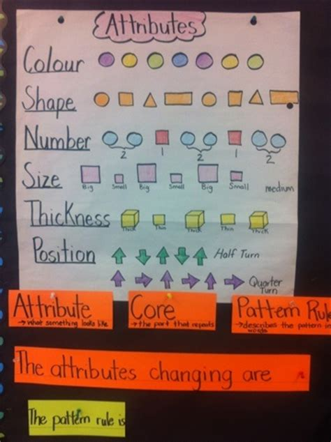 number pattern teaching ideas 1000 images about school p is for patterns on pinterest