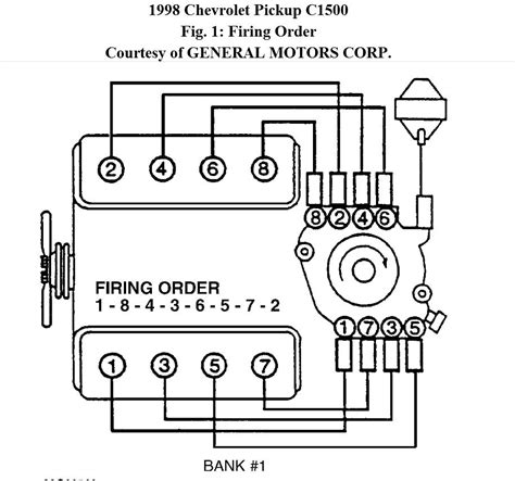 chevy 350 wiring diagram chevy 350 wiring diagram to distributor fuse box and