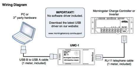 plasmatronics wiring diagram 28 wiring diagram images