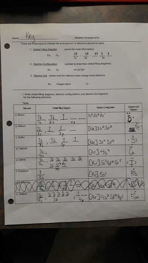 Electron Arrangements Worksheet Answer Key