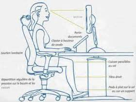 ergonomie du poste de travail et tms notre actualit 233