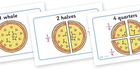 printable version of eyfs twinkl resources gt gt pizza fraction display posters