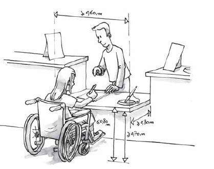 Chaise De Toilette Pour Handicapé by Norme Handicap Wc Handicape Norme