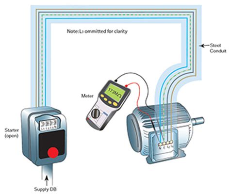 neutral earthing resistor testing procedure صفحه inspection testing and certifcation insulation testing