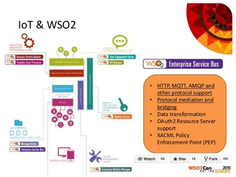mobile device management open source the iot open source world where wso2 stands