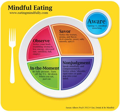 mindful a guide to rediscovering a healthy and joyful relationship with food revised edition books mindful techniques coast dietetics