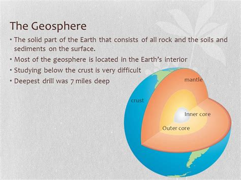 what is the section of the earth below the crust geosphere biosphere atmosphere and hydrosphere ppt