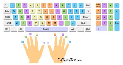 keyboard layout test typing fast is all about the practice toptypingtest