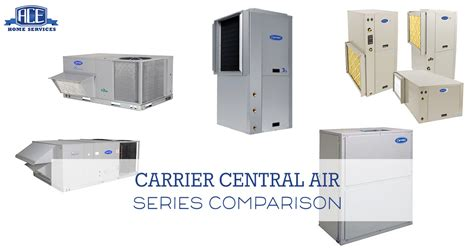 How Much Does a Carrier Central A/C Unit Cost?   ACE Home Services