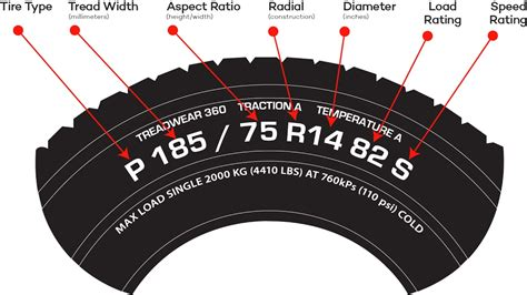 tire sizes explained diagram tire sizes explained diagram search engine at