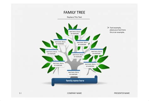 free family powerpoint templates 7 powerpoint family tree templates free premium