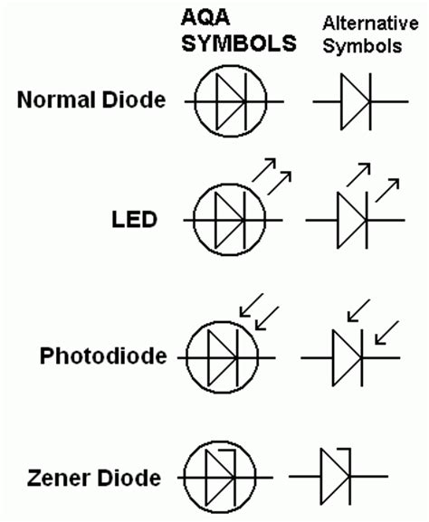 diode and led symbols diodes
