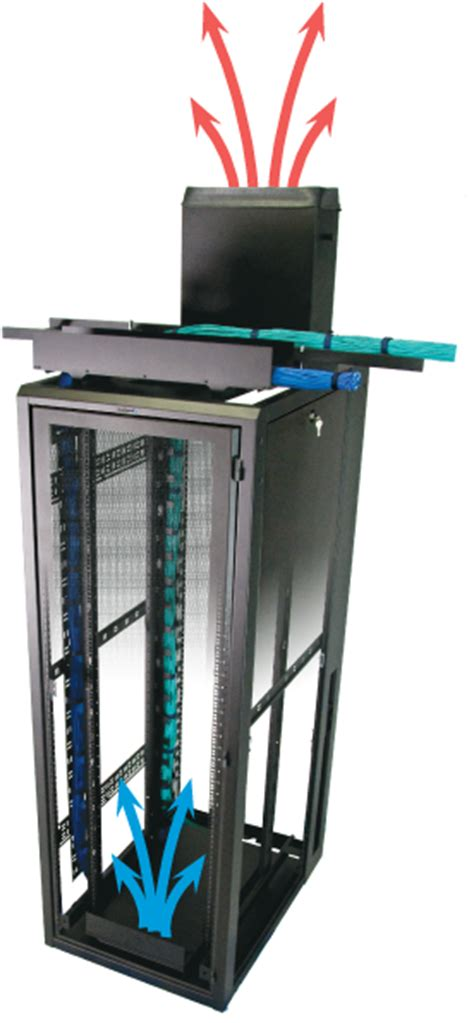 Rack Ventilation by Great Lakes And Cabinet Solutions Cooling