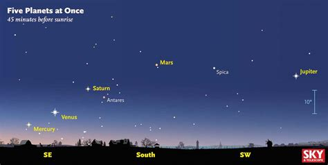 planet alignment january 2016 buy a lottery ticket 5 planets align in rare sky show