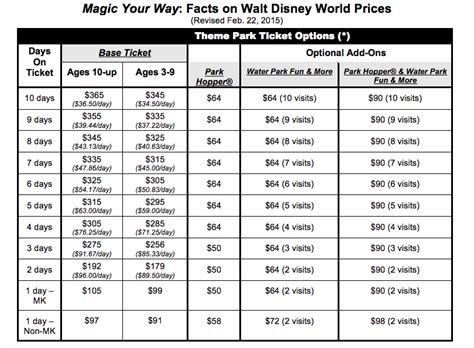 how much is a 1 day ticket to bronner brothers hair show walt disney world ticket prices 2015 save at walt disney