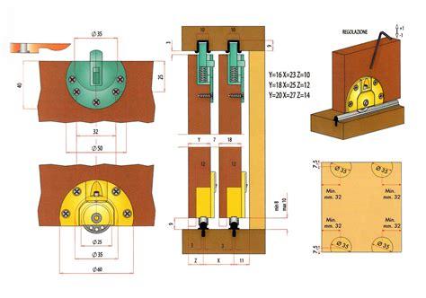 montaggio armadio montaggio armadio ante scorrevoli le migliori idee di