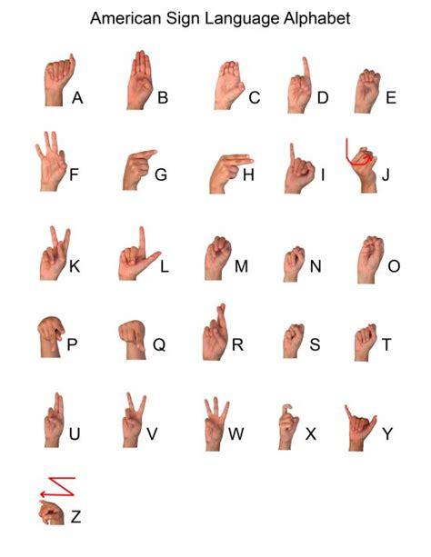 sign language alphabet chart sign language alphabet chart new calendar template site