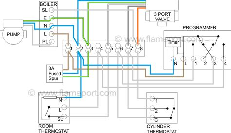 megaflo unvented indirect cylinder wiring diagram car