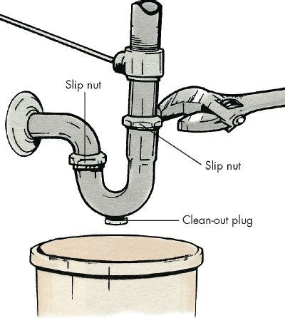 replace bathroom sink trap how to replace a drain trap how to replace a drain trap