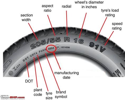 manufacturing date codes how to tell the manufacturing date of a tyre page 4