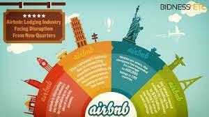 Kisah Sukses Airbnb 7 januari 2016 kawanpendi