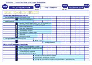 service transition plan template transition plan template cyberuse