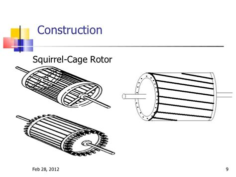 construction of linear induction motor pdf induction motor construction 28 images induction motor construction introduction to three