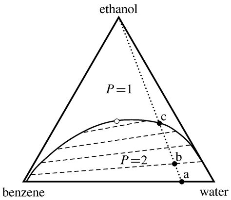 triangle phase diagram 13 3 phase diagrams ternary systems chemistry libretexts