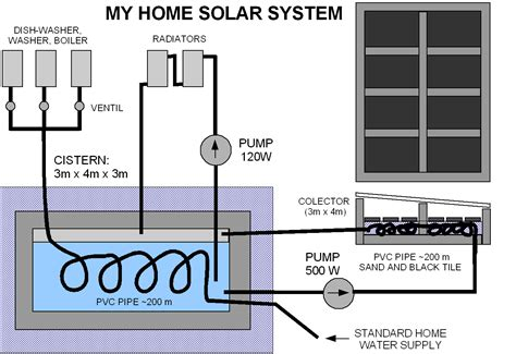 solar system designs page 2 pics about space
