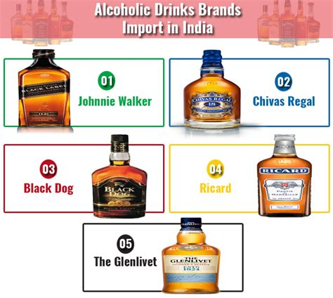 alcoholic drinks brands 5 most popular alcoholic drinks brands in india import