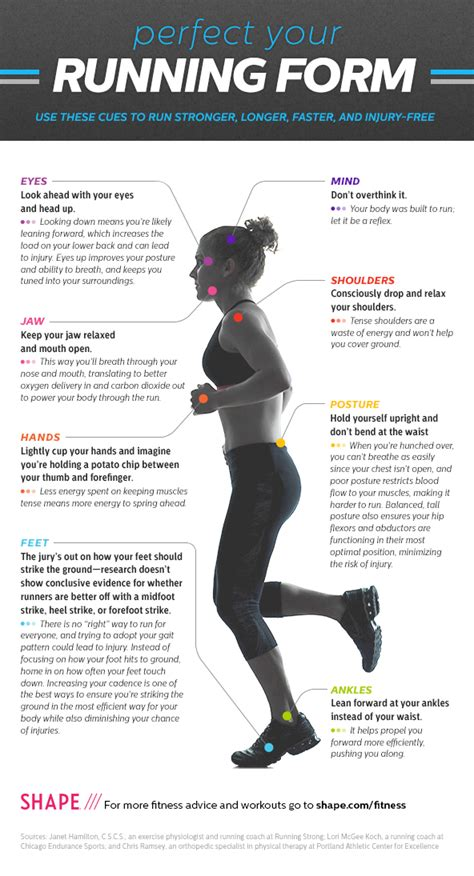 how to create a website the fast and proper running form cues infographic shape magazine
