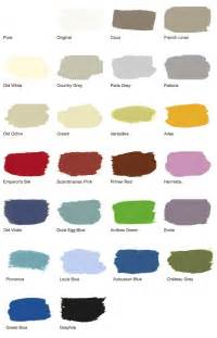 sloan paint colors exceptional sloan chalk paint 5 sloan chalk paint