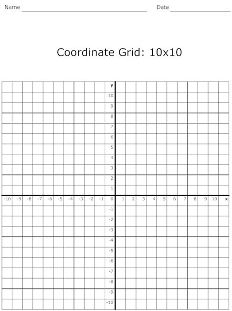 coordinate plane template best photos of template of grid large grid graph paper