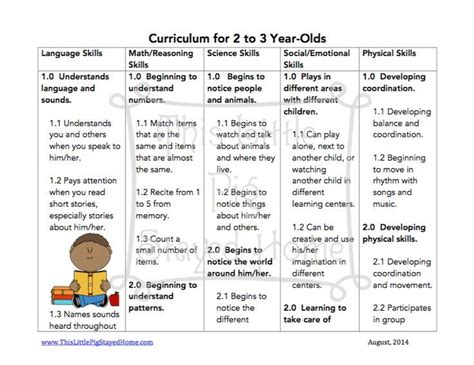 printable lesson plans for 2 year olds diet plan for 2 3 year old home school pinterest